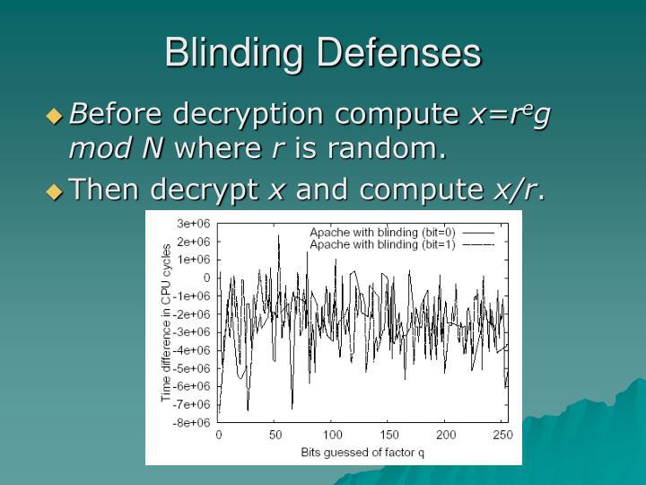 Blinding Defenses