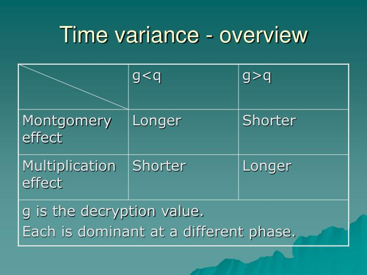 Time variance - overview