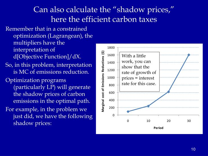 "Can also calculate the ""shadow prices,"""
