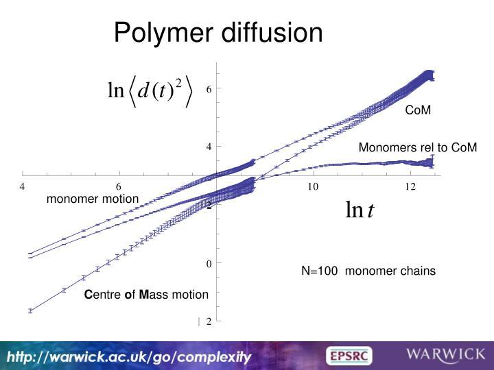 Polymer diffusion