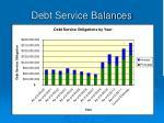 debt service balances1