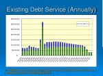 existing debt service annually