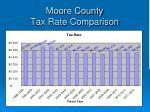 moore county tax rate comparison