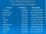tax rate comparison surrounding counties1