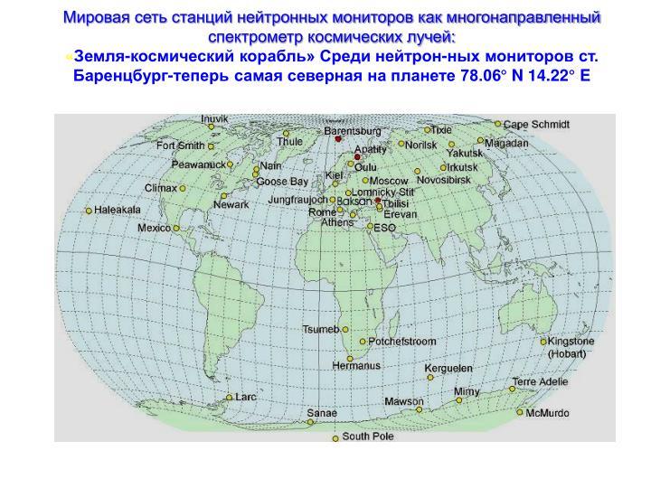 Мировая сеть станций нейтронных мониторов как многонаправленный спектрометр космических лучей: