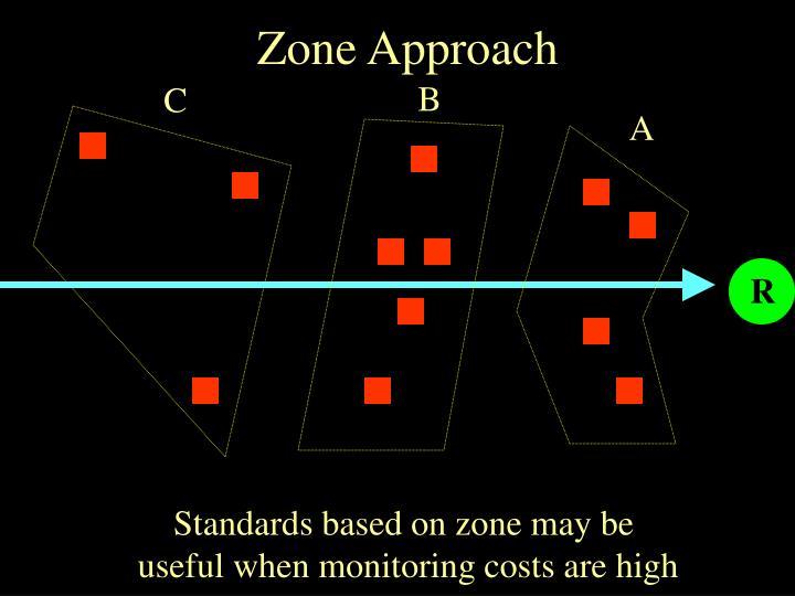Zone Approach