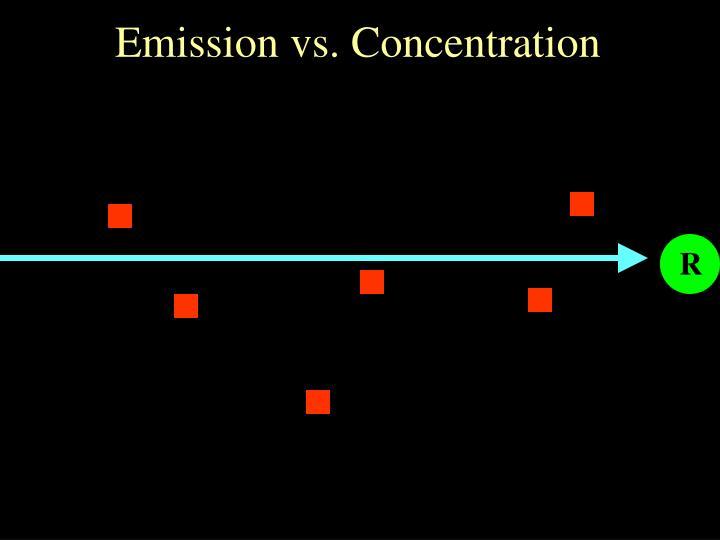 Emission vs. Concentration