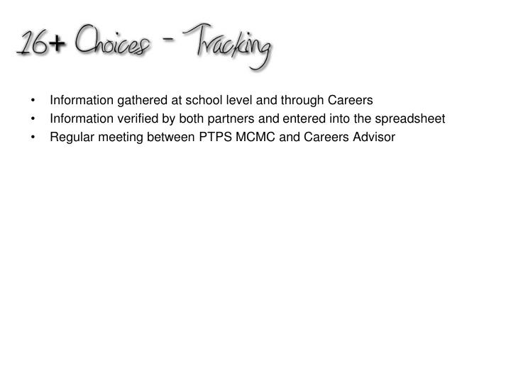 Information gathered at school level and through Careers