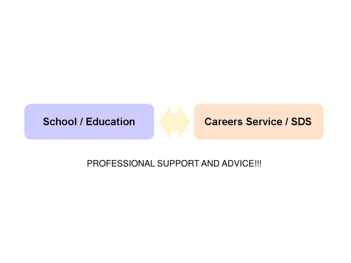 PROFESSIONAL SUPPORT AND ADVICE!!!