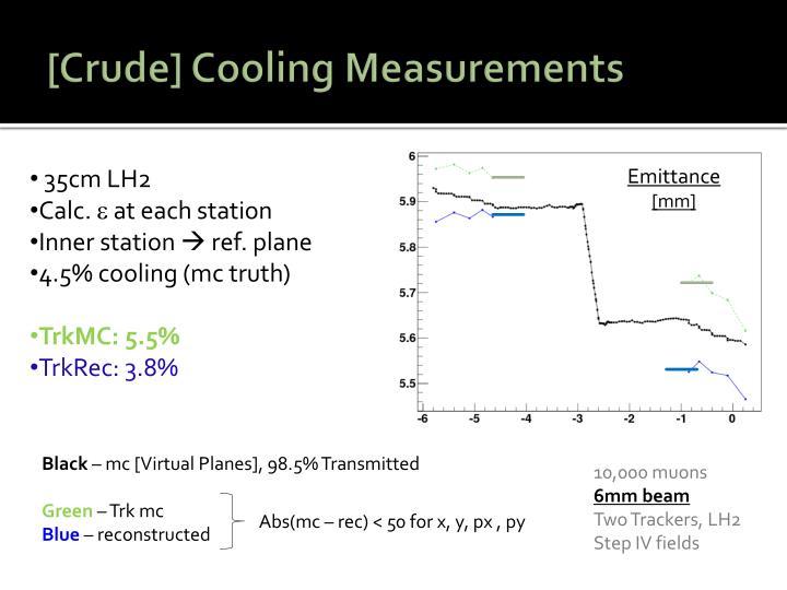 [Crude] Cooling Measurements