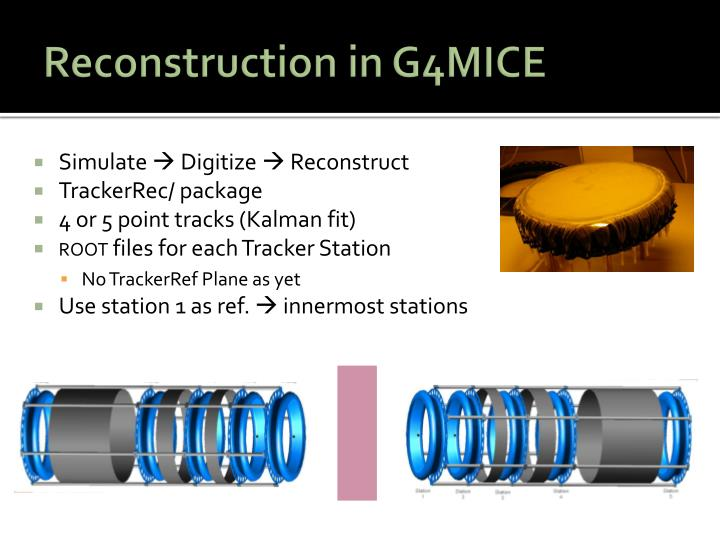 Reconstruction in g4mice