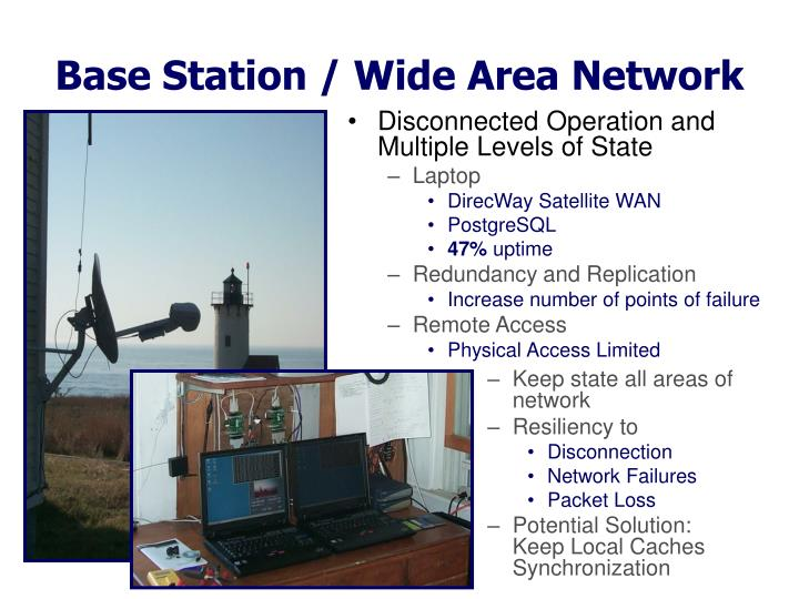 Base Station / Wide Area Network