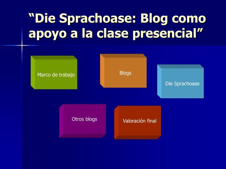 Die sprachoase blog como apoyo a la clase presencial