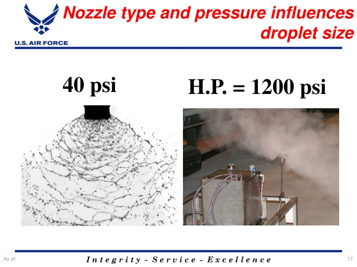 Nozzle type and pressure influences droplet size