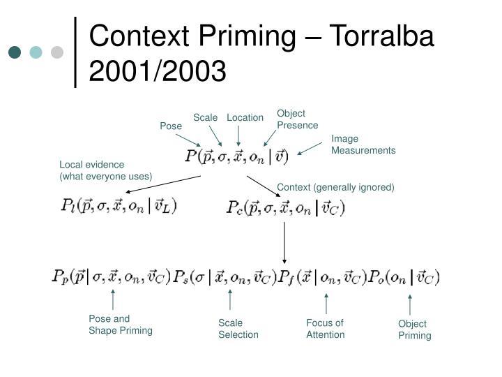Context Priming – Torralba 2001/2003