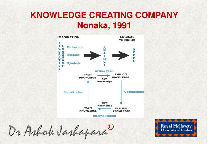 KNOWLEDGE CREATING COMPANY