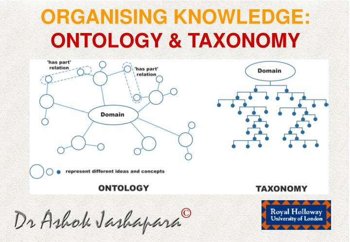 ORGANISING KNOWLEDGE: