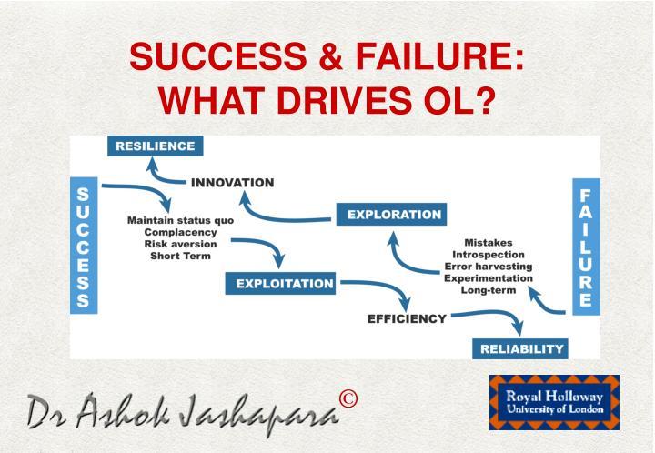 SUCCESS & FAILURE: