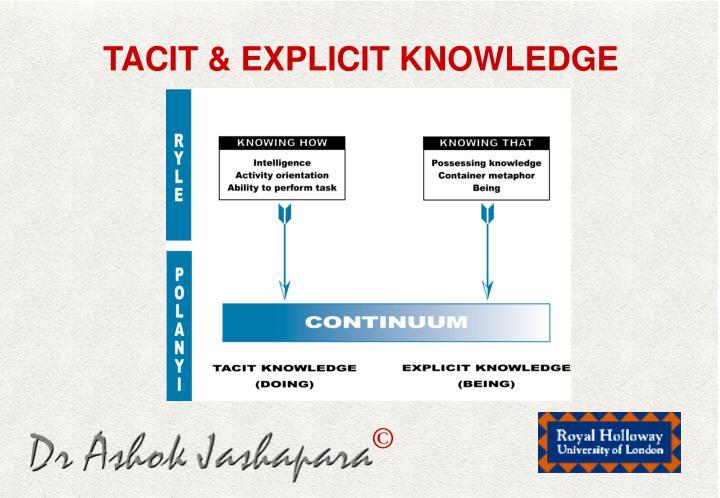 TACIT & EXPLICIT KNOWLEDGE