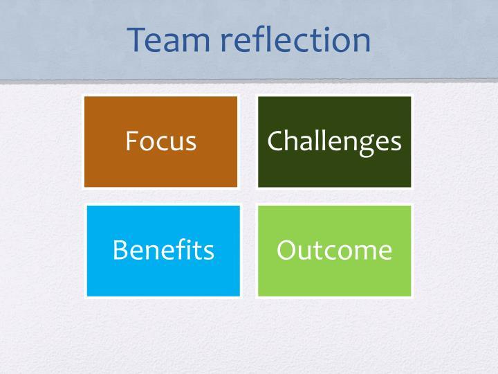Team reflection