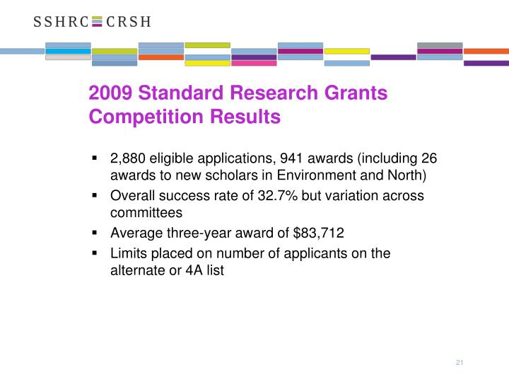 2009 Standard Research Grants Competition Results