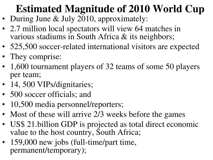Estimated Magnitude of 2010 World Cup