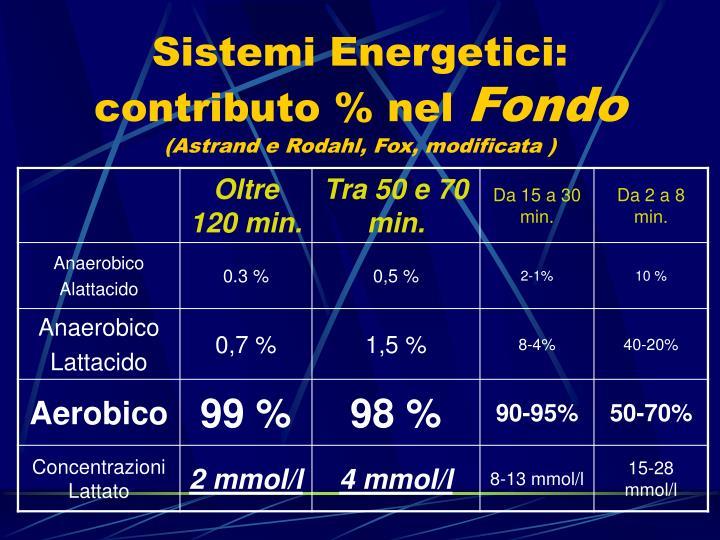 Sistemi Energetici: