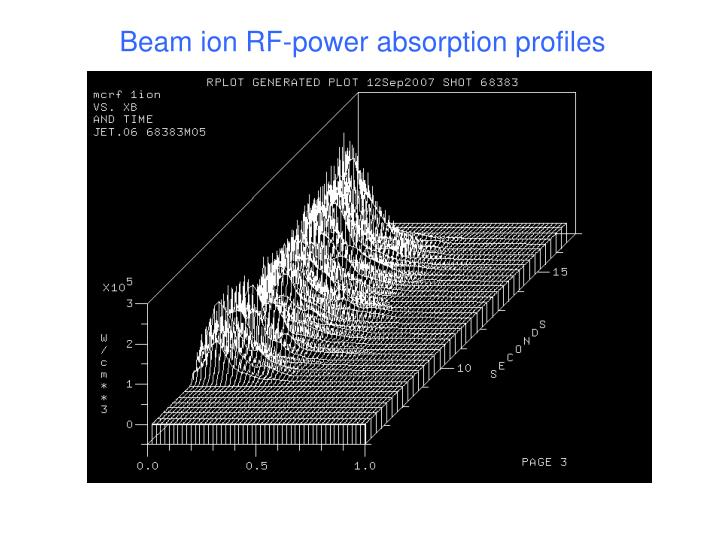 Beam ion RF-power absorption profiles
