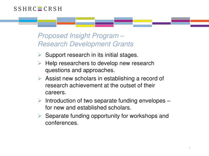 Proposed Insight Program –