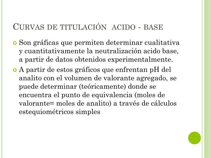 Curvas de titulación  acido - base