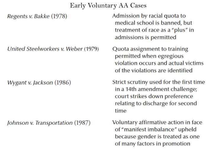 Early Voluntary AA Cases