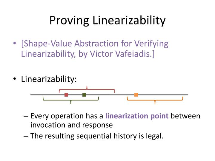 Proving Linearizability