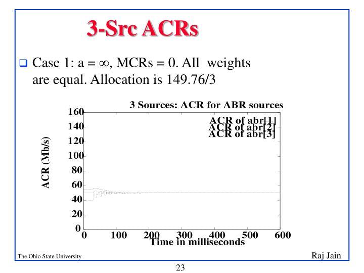 3-Src ACRs