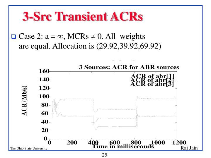 3-Src Transient ACRs