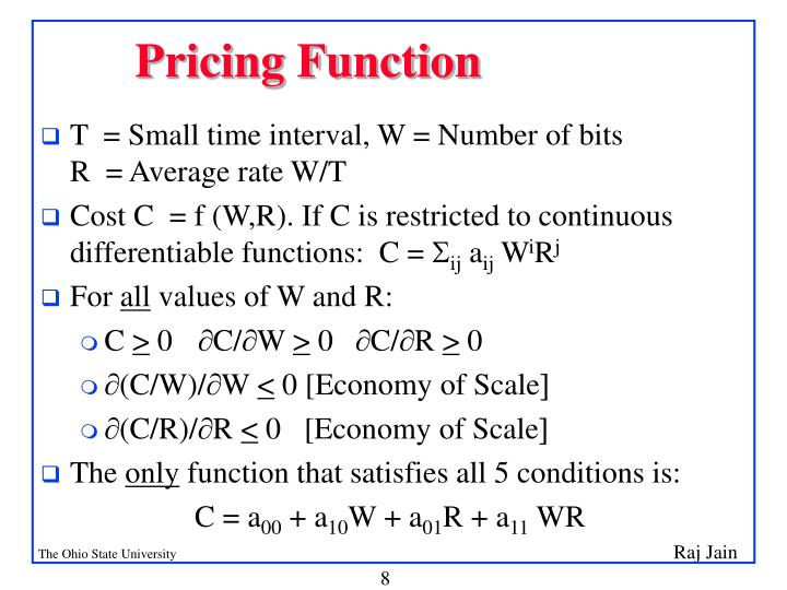 Pricing Function