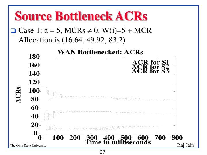 Source Bottleneck ACRs