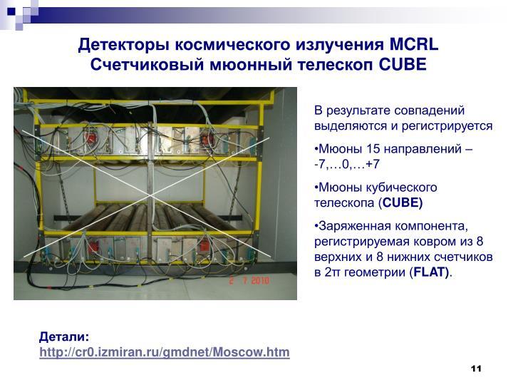 Детекторы космического излучения
