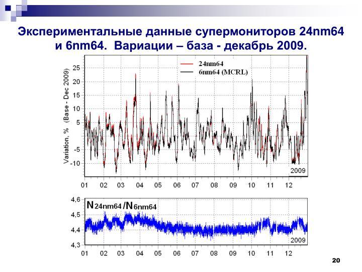 Экспериментальные данные супермониторов 24
