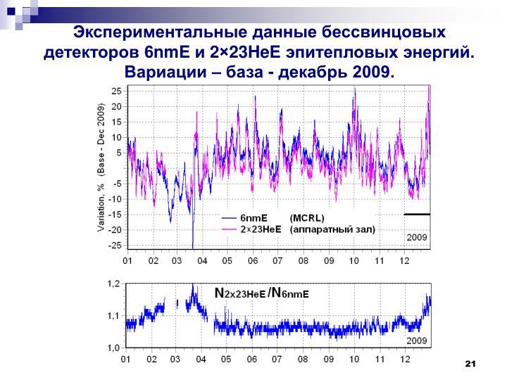 Экспериментальные данные бессвинцовых детекторов 6