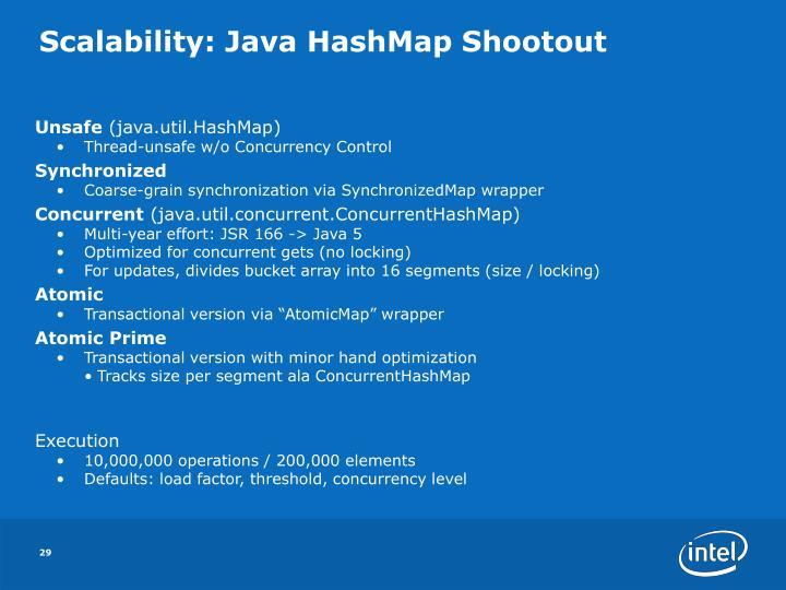 Scalability: Java HashMap Shootout