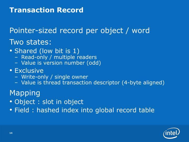 Transaction Record