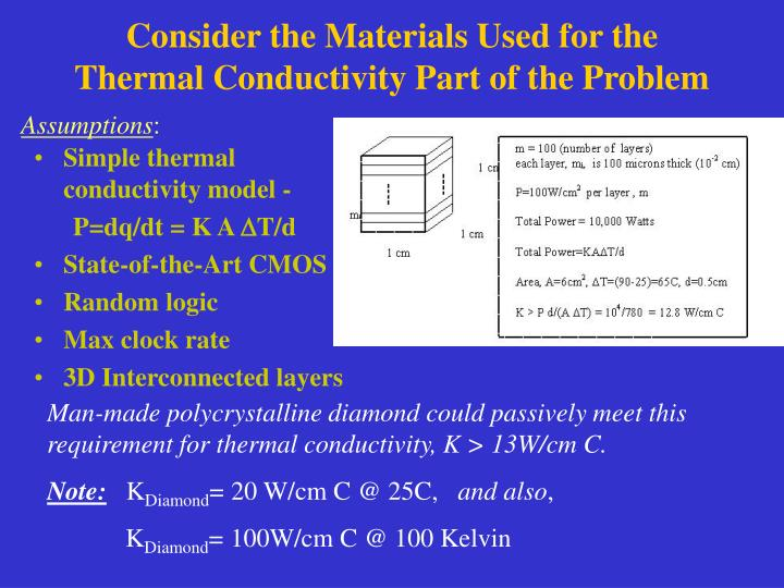 Consider the Materials Used for the Thermal Conductivity Part of the Problem