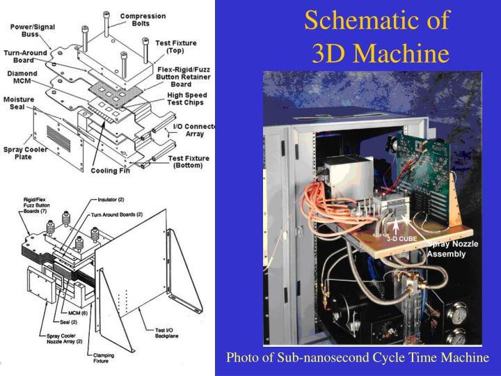 Schematic of