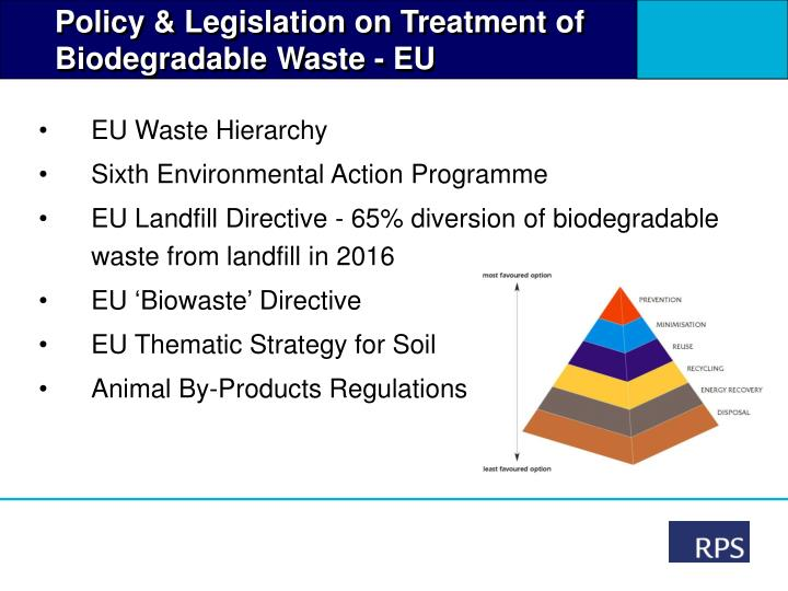Policy & Legislation on Treatment of  Biodegradable Waste - EU