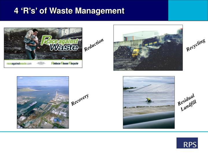 4 'R's' of Waste Management