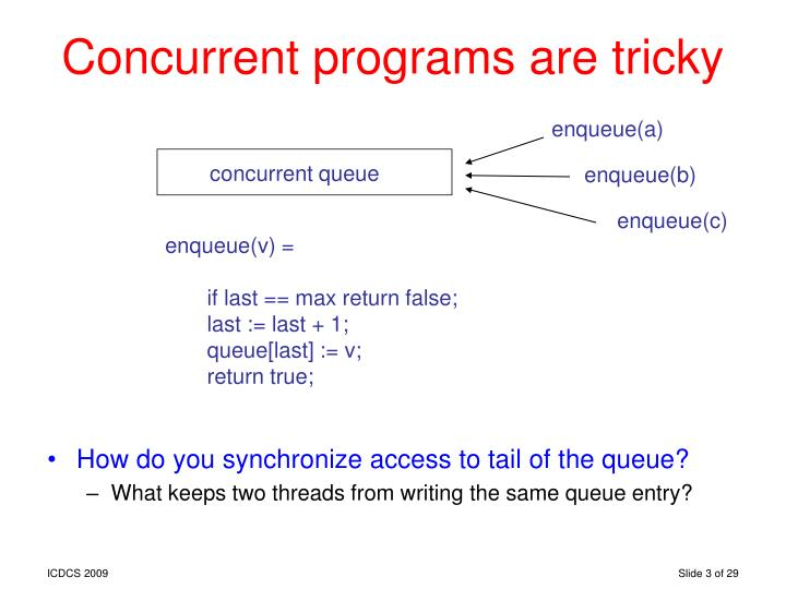 Concurrent programs are tricky