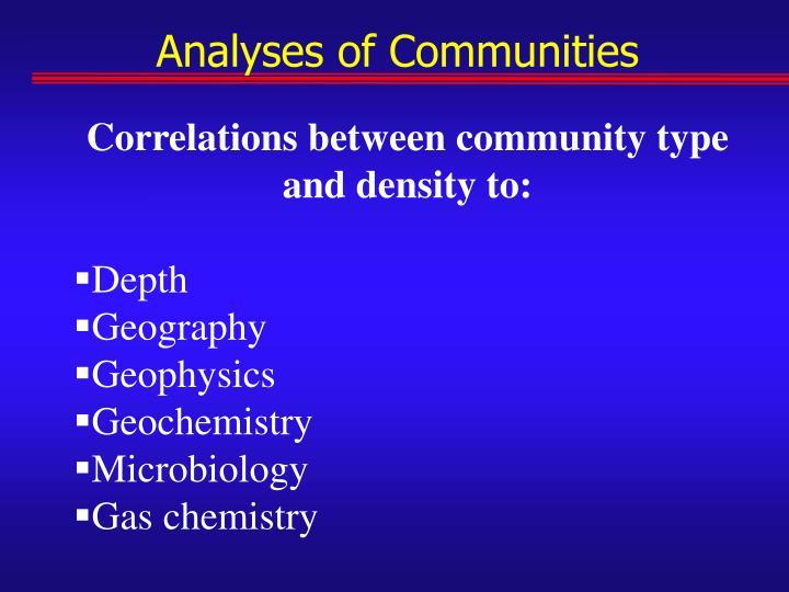 Analyses of Communities