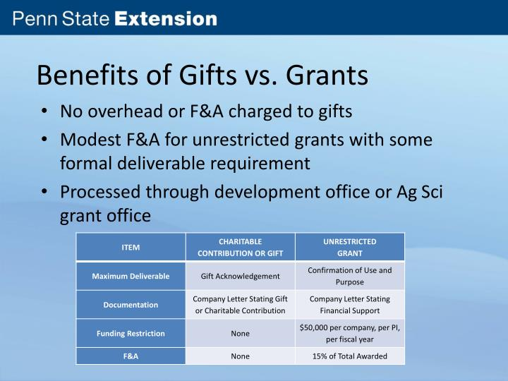Benefits of Gifts vs. Grants