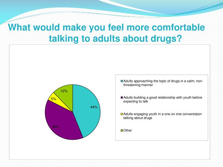 What would make you feel more comfortable