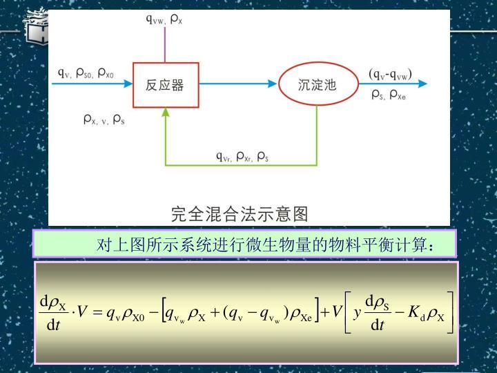 对上图所示系统进行微生物量的物料平衡计算: